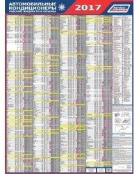 Автомобильные кондиционеры 2017. Настенный ламинированный плакат 49 марок производителей автомобилей, более 675 моделей