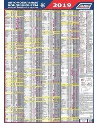 Автомобильные кондиционеры 2019 год. Рабочие жидкости и объемы. Плакат
