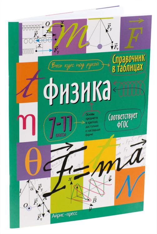 Справочник в таблицах. Физика. 7-11 классы
