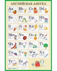 Плакат. Английская азбука