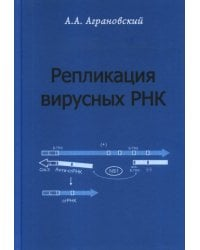 Репликация вирусных РНК