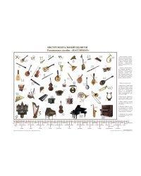 """Комплект плакатов №2 от 4 лет """"Таблица сотни. Полигон животные. Полигон Инструменты"""" от семьи Никитиных"""