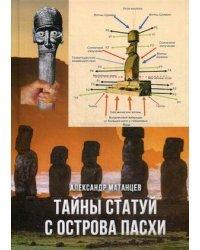 Тайны статуй с острова Пасхи