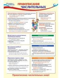 """Плакат А3 """"Правописание числительных"""""""