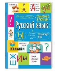 Справочник в таблицах. Русский язык. 1-4 классы