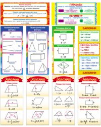 """Комплект карточек-закладок шпаргалок для начальной школы """"Геометрия"""" (в пакете) (количество томов: 10)"""