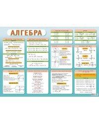 """Плакат """"Алгебра"""", А2"""