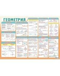 """Плакат """"Геометрия"""", А2"""