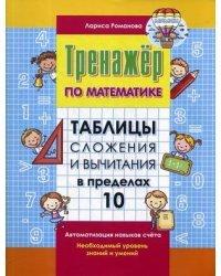Таблицы сложения и вычитания в пределах 10. Тренажер по математике