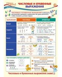 """Плакат А3 """"Числовые и буквенные выражения"""""""