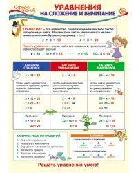 """Плакат А3 """"Уравнения на сложение и вычитание"""""""