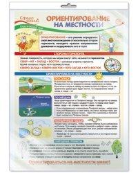 """Плакат А3 """"Ориентирование на местности. Окружающий мир в начальной школе"""" (в пакете)"""