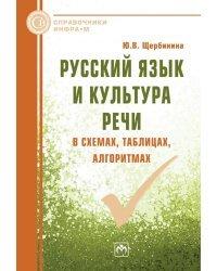 Русский язык и культура речи в схемах, таблицах, алгоритмах
