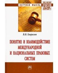 Понятие и взаимодействие международной и национальных правовых систем