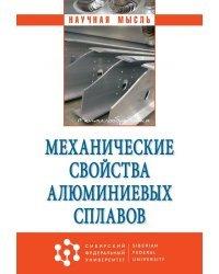 Механические свойства алюминиевых сплавов