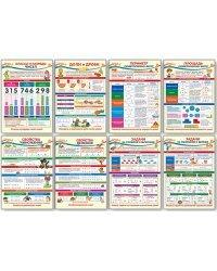 """Комплект плакатов А3 """"Образовательные плакаты по математике для 3 класса"""" (в пакете) (количество томов: 8)"""