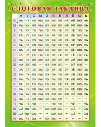 """Учебный плакат А4 """"Слоговая таблица"""""""